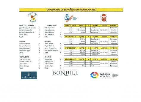 Programa Campeonato de España